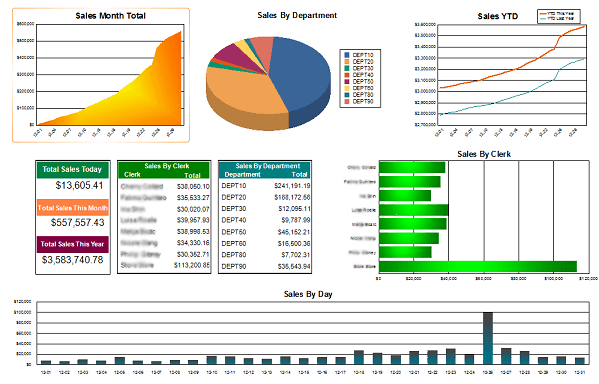 sales-dashboard-report